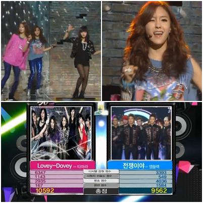 T-ara giành chiến thắng trên K-Chart Music Bank KBS